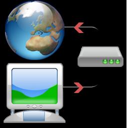 adsl-autoconnect